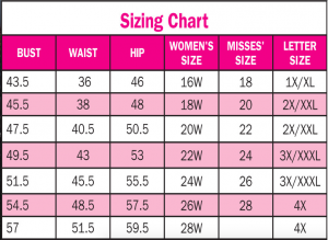 plus-sized sizing chart